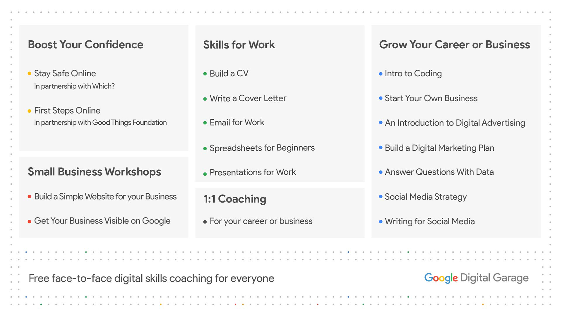 Courses available at the Digital Garage by Google